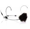 Rode MINIFUR-HS1 szőrös szélfogó HS1 fejmikrofonhoz